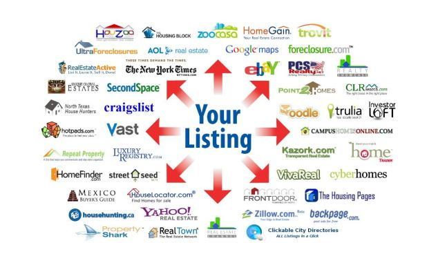Your Listing
